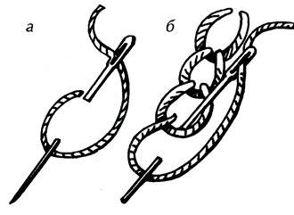 шов цепочка